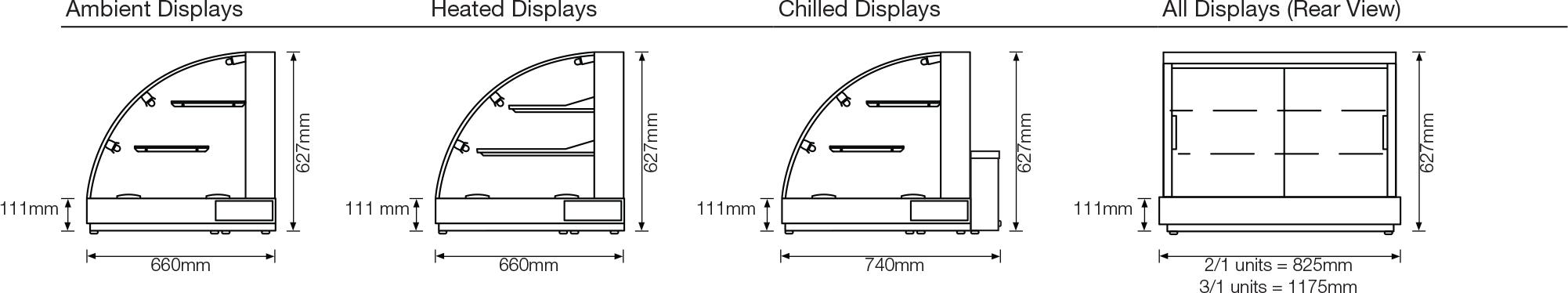 countertop-displays-diagram