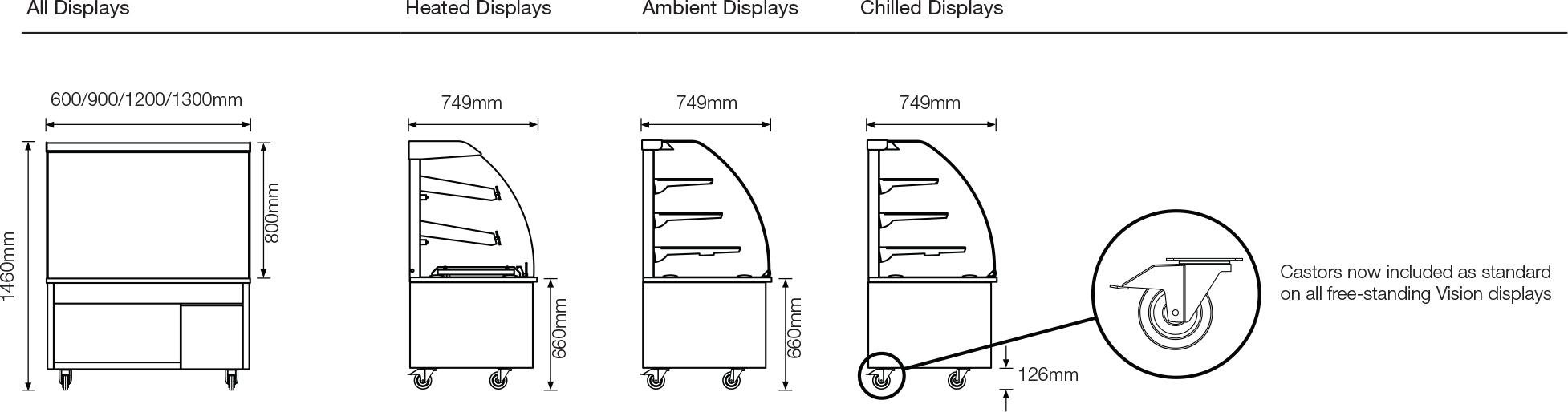vision-free-standing-displays