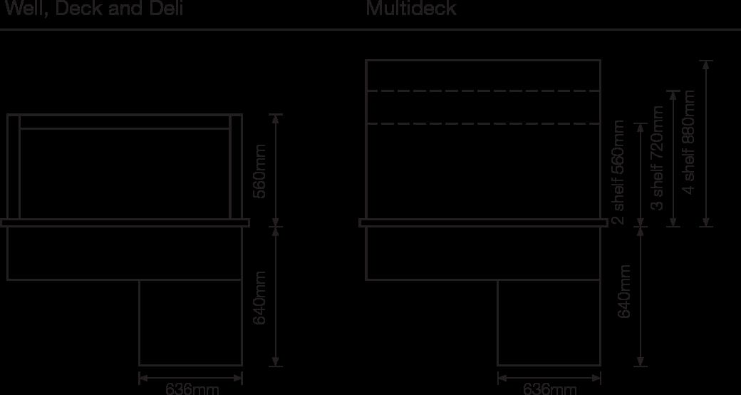 options-chilled-diagram-manhat